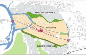 Entwicklungskonzept Innenstadt Rathenow – Aktives Stadtzentrum